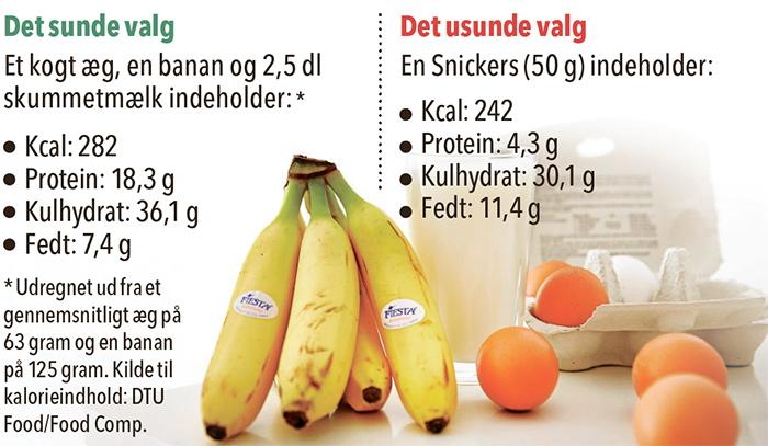 proteinbarer-alternativer